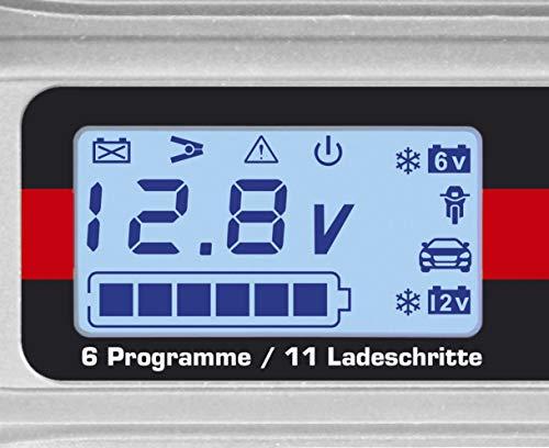 Dino KRAFTPAKET 136311 4A-6V/12V Batterieladegerät mit Batterietester IP65 für KFZ Auto Motorrard Quad ATV Boot
