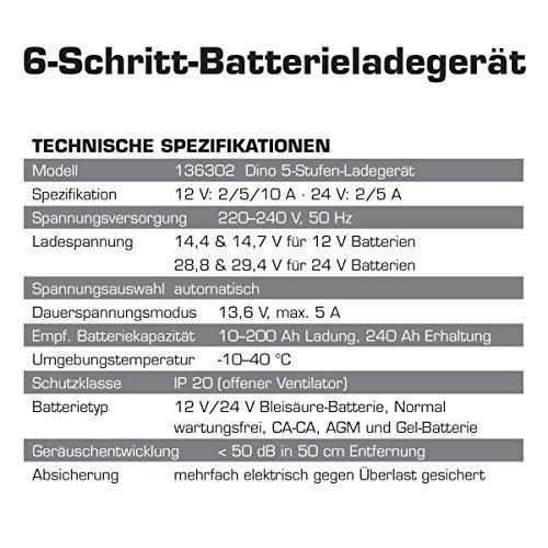 Dino KRAFTPAKET 10A-12V/24V Batterieladegerät mit Dauerspannungsausgang IP20 für KFZ Auto LKW NKW Motorrard Quad ATV Boot